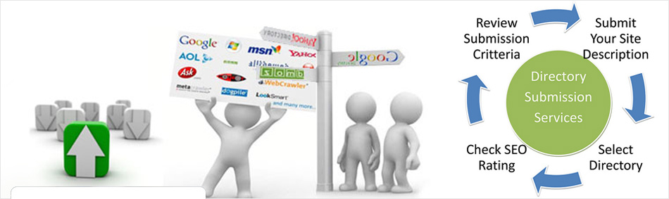 one and two way link building services in Ahmedabad, reciprocal link building services in Ahmedabad